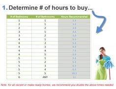 house cleaning chart | price_chart_house_cleaning