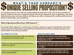 How to Craft Your Unique Selling Proposition