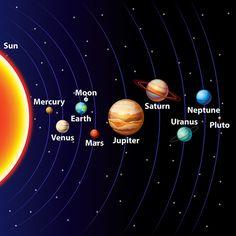 Naprendszer színes vektor háttér