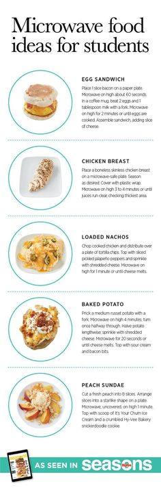 Microwave food ideas for college students.