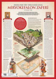 World history 12314598960821286 Roman Goddess Of Love, Semitic Languages, Piercings, Nasa Missions, Early Humans, Whirlpool Galaxy, Andromeda Galaxy, Grafik Design, Graphic Organizers