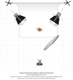 Portrait photo and lighting setup with Strip Softbox by Matan Eshel (1/160 sec., f/7.1, ISO: 400)
