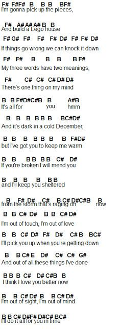 Lego house flute sheet music ed sheeran Piano Sheet Music Letters, Violin Sheet Music, Song Sheet, Piano Songs, Music Sheets, Ukulele Songs, Ed Sheeran, Hamilton Sheet Music, Kalimba