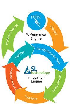 innovativeengine-web.png 350×518 pixels