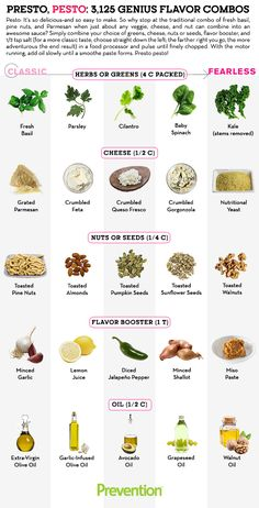 ~~Genius Flavor Combinations for Pesto | So easy, healthy and delicious, mix-and-match pesto recipes. Choose one from each row, toss all into the food processor and pulse til finally chopped. With the motor running slowly add oil until a smooth paste forms and Presto Pesto! | Prevention~~