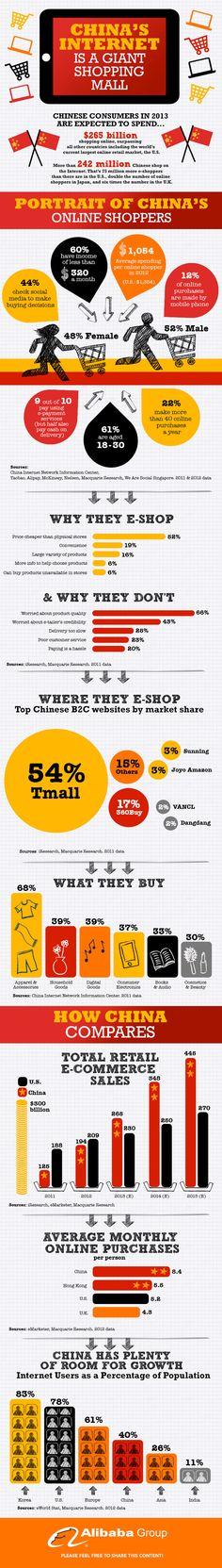 Waarom de wereld van e-commerce vooral China niet moet negeren! - #infographic #ecommerce #online