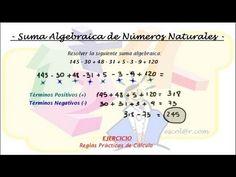 Matemática, espíritu y arte: Suma Algebraica de Números Naturales I