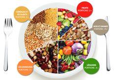 Votre assiette végétarienne