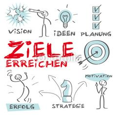 Life coaching can help you learn achieve the goals you have in life. Visual Thinking, Design Thinking, Image Coach, Visual Note Taking, Visual Resume, German Language Learning, German Words, Leadership Coaching, Knowledge And Wisdom