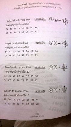 Thai Lottery Vip And Thai Lotto Win