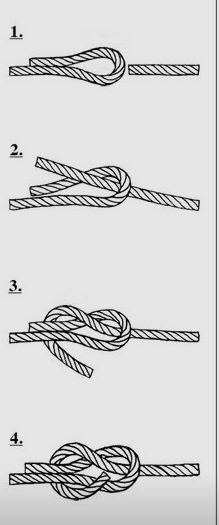 Thrums: ткачи узел