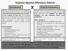 Fono Educar: DISGRAFIA X DISORTOGRAFIA