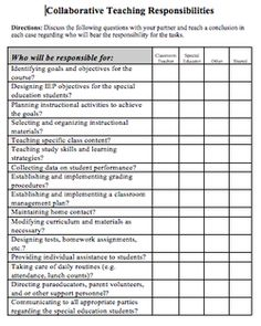 co-teaching responsibility checklist...and other printables