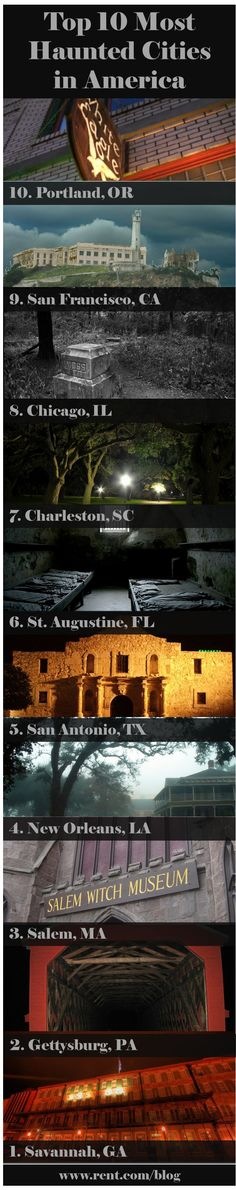 cool Top 10 Haunted Cities in America - Most Haunted Cities