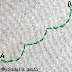 blanket stitch scallops: fig 1