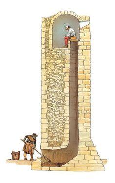 A cross-section through a castle latrine shaft via Q Files