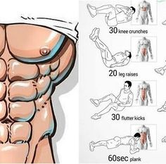 Abs Workout: How To Get The Ultimate 8 Pack ?