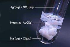 Wanneer je 2 oplossingen van goed oplosbare zouten samenvoegt kan er een slecht oplosbaar zout ontstaan, dit zie je doordat er een troebeling ontstaat; er ontstaat een neerslag. Vaak is deze neerslag wit (de meeste zouten zijn nu eenmaal wit), soms hebben ze een (karakteristiek) kleurtje!