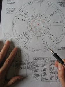 Free Will, Destiny and Fate in Astrology. These terms would have different meanings to different people. But for the purpose of clarification, free will would mean having one's will or decision to do something. Destiny and fate would be closely related as both mean something that has been planned on happening or something that is bound to happen. #Astrology #Destiny #Fate