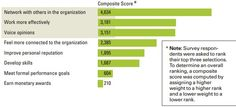 Social Business: What Are Companies Really Doing? – Survey Questions and Answers