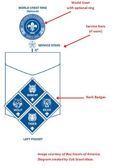 "New Cub Scout families often ask, ""Where do I put these badges?"" The BSA has Cub Scout patch placement guidelines to help. Cub Scout Patches, Cub Scout Shirt, Cub Scout Uniform, Flag Patches, Sew On Patches, Cub Scout Badges, Cub Scouts, Girl Scouts, Cub Scout Patch Placement"