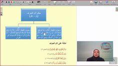 زينب حلمي - 01 - 15 حكم اللامات السواكن - لام الحرف