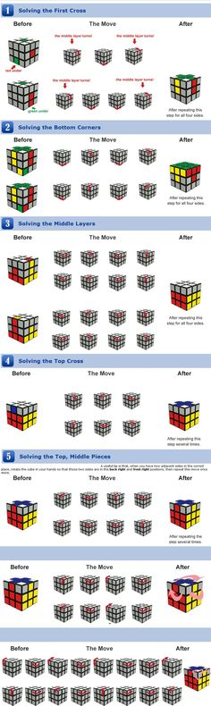 Solving the Rubik's Cube - Step By Step Simple Life Hacks, Useful Life Hacks, Petit Camping Car, Rubik's Cube Solve, Things To Know, Good To Know, Helpful Hints, Fun Facts, Diy And Crafts