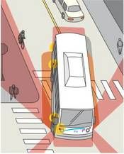 Bus Blind Spots All Areas Marked Red Are Invisible To A Bus Driver Bus Driver Traffic Safety Traffic