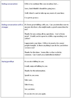 Commonly Used English Phrases in Conversations. How to end a conversation. | #English #communication #vocabulary