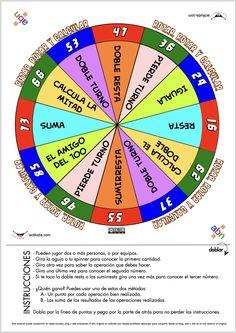 Rotar, rotar y calcular - Actiludis