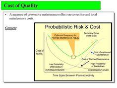 MTTR and MTBF calculation formula excell xls KPI indicators