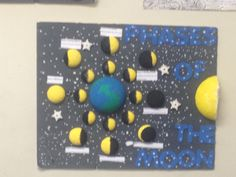 Student Project: Phases of the Moon