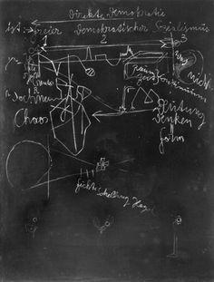 joseph beuys diagramm-zeichnung 1972