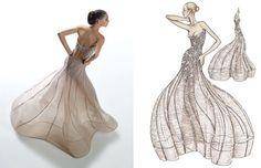 Diferenciais competitivos na indústria do vestuário: Modelagem