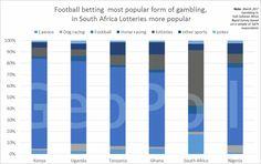 Football betting.gif