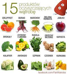 Dzisiaj mamy dla Was produkty oczyszczające wątrobę :)  Źródło: http://geneva.pinger.pl/m/20725400