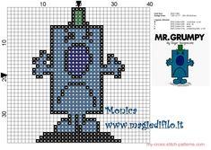 Mr. Grumpy (Mr. Men) cross stitch pattern - free cross stitch patterns
