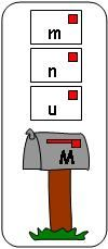 Mailbox Upper and Lower Case Cards