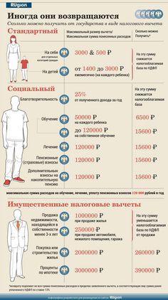 В этом году россияне могут вернуть налоги, уплаченные государству в виде НДФЛ, в 2013, 2012 и 2011 годах. Право на вычет имеют налогоплательщики, имеющие детей, купившие или продавшие жилье, автомобиль и другое имущество, которые потратили деньги на получение образования, лечения или делали дополнительные взносы в пенсионные фонды. При этом размеры вычетов могут достигать довольно значительных сумм.