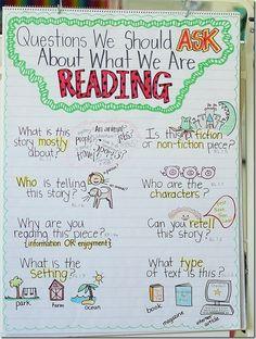 4th grade classroom design | Love this site! http://theinspiredapple.blogspot.com/2012/04/38-more ...