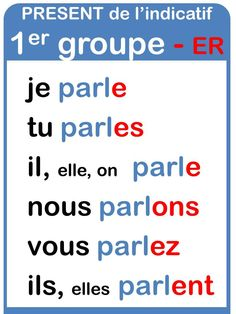 French Language Basics, French Language Lessons, French Language Learning, French Lessons, French Flashcards, French Worksheets, Learn To Speak French, Learn English Words, French Verbs