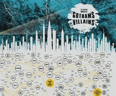 The Myriad Monikers of Gotham's Villains
