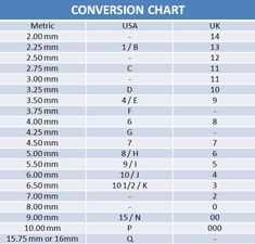 Knitting Pattern Conversion Calculator : 1000+ images about Crochet and knitting charts plus sizes on Pinterest Tuni...