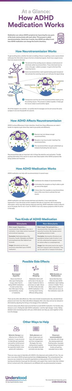 How does ADHD medication increase attention and alertness? Why do stimulants and other kinds of medication for ADHD help with impulse control and hyperactivity? Use this infographic to learn how ADHD medication works in the brain. Adhd Odd, Adhd And Autism, E Learning, Adhd Medication, Adhd Help, Adhd Diet, Adhd Strategies, Attention Deficit Disorder, Learning