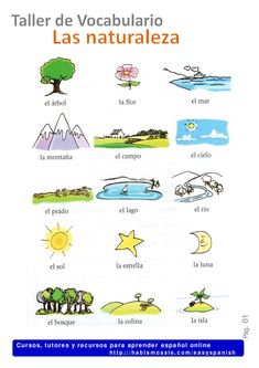 Nature in Spanish. Learn vocabulary with quizzes Spanish Lessons For Kids, Learning Spanish For Kids, Spanish Basics, Spanish Activities, Spanish Language Learning, Teaching Spanish, Spanish Games, Spanish Lesson Plans, Listening Activities