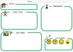 Organizador gráfico para ayudar a organizar el resumen de un cuento o canción. Line Chart, Hogwarts, Diagram, Symbols, Letters, Map, Speech Therapy, Second Grade, Spanish Classroom