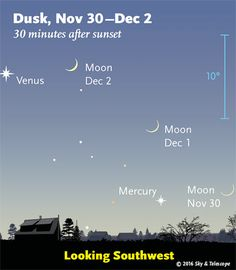Sky at a Glance/week of Nov. 25th to Dec. 3rd.......Moon, Mercury, Venus, Nov 30 - Dec 2, 2016