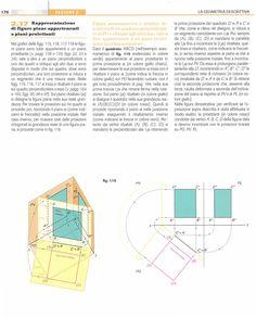 proiezioni di un quadrato