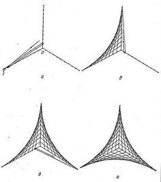 Nerinai.eu - koronki, hafty, koronki, lekcje rysunków i doradztwo - simegrafijos…