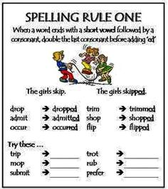 spelling rules - Google Search